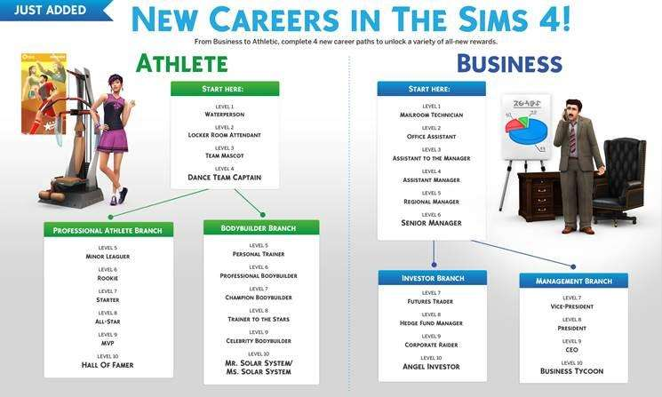 2761178-thesims4careers