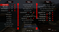 Dying Light — Меню разработчика и читера | Dying Light моды