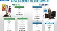 2 новые карьеры в Sims 4 и чит перемещения объектов